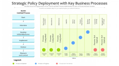 Strategic Policy Deployment With Key Business Processes Ppt PowerPoint Presentation File Inspiration PDF