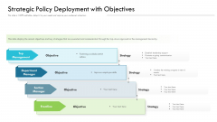 Strategic Policy Deployment With Objectives Ppt PowerPoint Presentation File Background Designs PDF