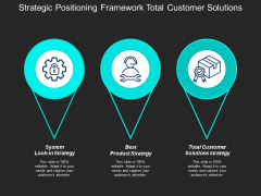 Strategic Positioning Framework Total Customer Solutions Ppt PowerPoint Presentation Gallery