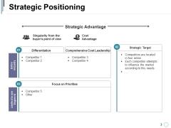 Strategic Positioning Ppt PowerPoint Presentation File Design Ideas