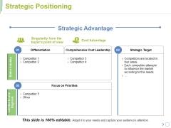 Strategic Positioning Ppt PowerPoint Presentation File Slide Download