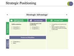 Strategic Positioning Ppt PowerPoint Presentation Gallery Graphics Tutorials