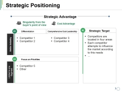 Strategic Positioning Ppt PowerPoint Presentation Gallery Images