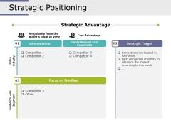 Strategic Positioning Ppt PowerPoint Presentation Gallery Portfolio