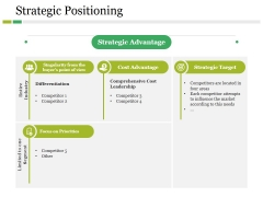 Strategic Positioning Ppt PowerPoint Presentation Infographic Template Slide Download