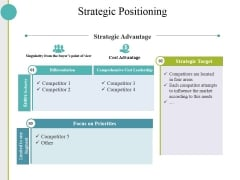 Strategic Positioning Ppt PowerPoint Presentation Infographics Demonstration