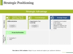 Strategic Positioning Ppt PowerPoint Presentation Inspiration Icons