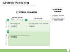 Strategic Positioning Ppt PowerPoint Presentation Layouts Icons
