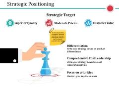 Strategic Positioning Ppt PowerPoint Presentation Layouts Slide Portrait