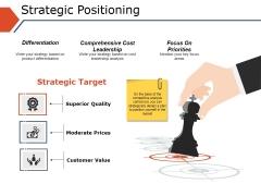 Strategic Positioning Ppt PowerPoint Presentation Model Portfolio