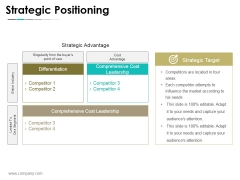 Strategic Positioning Ppt PowerPoint Presentation Outline Introduction
