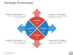 Strategic Positioning Ppt PowerPoint Presentation Pictures