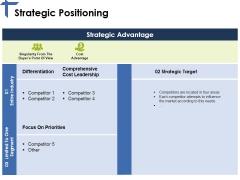 Strategic Positioning Ppt PowerPoint Presentation Portfolio Designs