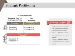 Strategic Positioning Ppt PowerPoint Presentation Portfolio Templates
