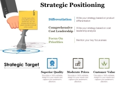 Strategic Positioning Ppt PowerPoint Presentation Professional Visual Aids