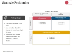 Strategic Positioning Ppt PowerPoint Presentation Show Structure