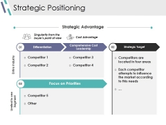 Strategic Positioning Ppt PowerPoint Presentation Styles Files