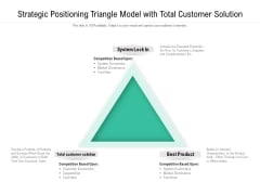 Strategic Positioning Triangle Model With Total Customer Solution Ppt PowerPoint Presentation Show Slideshow PDF