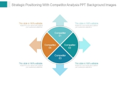 Strategic Positioning With Competitor Analysis Ppt Background Images