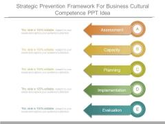 Strategic Prevention Framework For Business Cultural Competence Ppt Idea