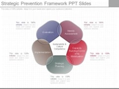 Strategic Prevention Framework Ppt Slides