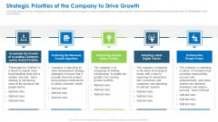 Strategic Priorities Of The Company To Drive Growth Inspiration PDF