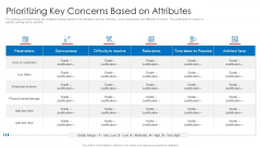 Strategic Prioritization Company Projects Prioritizing Key Concerns Based On Attributes Structure PDF