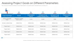 Strategic Prioritization Company Projectsassessing Project Goals On Different Parameters Icons PDF