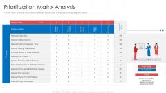 Strategic Prioritization Of Company Projects Prioritization Matrix Analysis Formats PDF