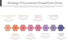 Strategic Procurement Powerpoint Show