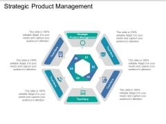 Strategic Product Management Ppt PowerPoint Presentation Outline Diagrams Cpb