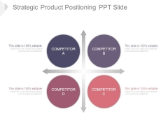 Strategic Product Positioning Ppt Slide