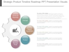 Strategic Product Timeline Roadmap Ppt Presentation Visuals