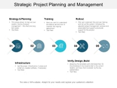 Strategic Project Planning And Management Ppt PowerPoint Presentation Summary Structure