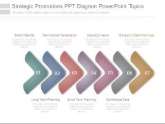 Strategic Promotions Ppt Diagram Powerpoint Topics