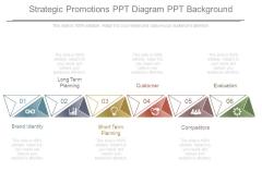 Strategic Promotions Ppt Diagram Ppt Background
