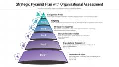Strategic Pyramid Plan With Organizational Assessment Ppt Model Design Inspiration PDF