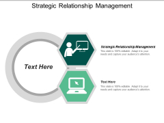 Strategic Relationship Management Ppt PowerPoint Presentation Show Graphics Cpb