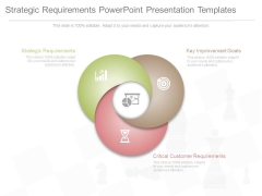 Strategic Requirements Powerpoint Presentation Templates