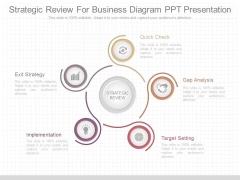 Strategic Review For Business Diagram Ppt Presentation