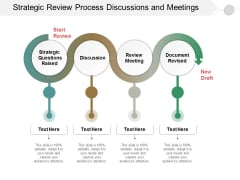 Strategic Review Process Discussions And Meetings Ppt PowerPoint Presentation Inspiration Information