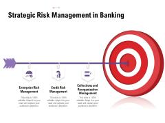 Strategic Risk Management In Banking Ppt Slides Display PDF