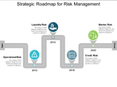 Strategic Roadmap For Risk Management Ppt PowerPoint Presentation Inspiration Guide