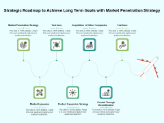 Strategic Roadmap To Achieve Long Term Goals With Market Penetration Strategy Ppt PowerPoint Presentation File Gridlines PDF