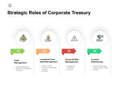 Strategic Roles Of Corporate Treasury Ppt PowerPoint Presentation Infographics Example Introduction