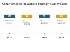 Strategic SEO Audit Action Timeline For Website Strategy Audit Process Template PDF
