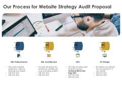 Strategic SEO Audit Our Process For Website Strategy Audit Proposal Demonstration PDF