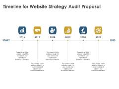 Strategic SEO Audit Timeline For Website Strategy Audit Proposal Introduction PDF