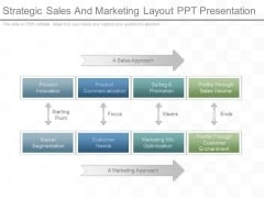 Strategic Sales And Marketing Layout Ppt Presentation