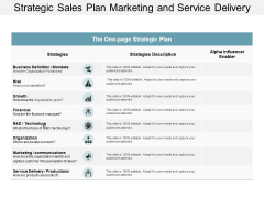 Strategic Sales Plan Marketing And Service Delivery Ppt Powerpoint Presentation Diagram Graph Charts